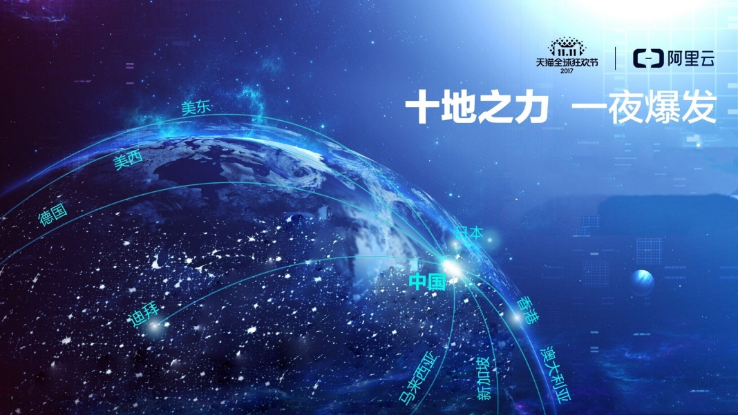 """aliyun战略加速的""""四级火箭"""""""